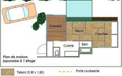 Comment réaliser les plans de sa maison ?